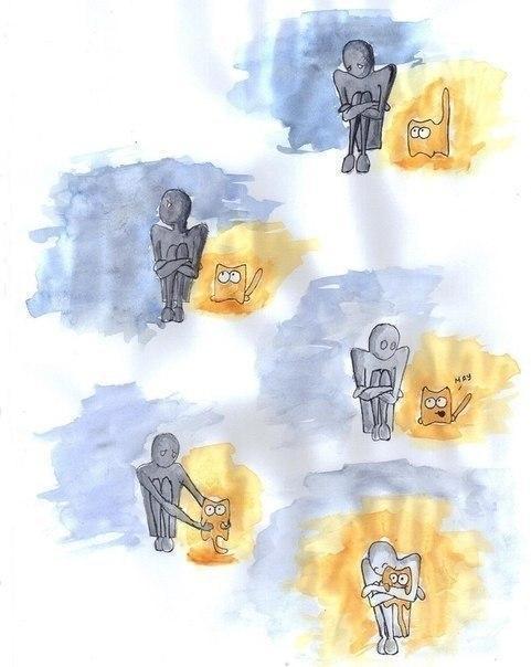 Красивые картинки Арт Котэ кот Милота акварель теплота внутри кота